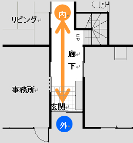 【Before】<br />  玄関を開けると家の中が丸見えだった。