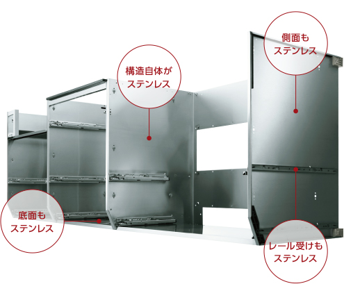 ちなみにクリンレディ以上のグレード機種はキッチンの構造もステンレスになっています。